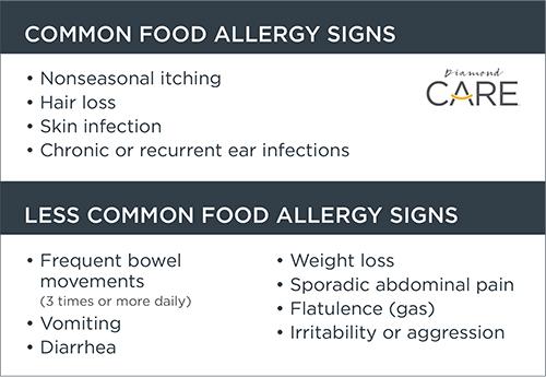 AllergyChart_1_500